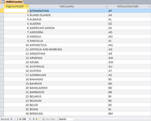Screen shot of the iso country list table